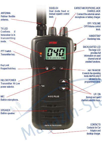 Statie radio portabila CB INTEK  H 512 N