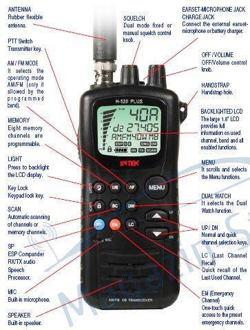 Statie Radio Portbila CB Intek H520